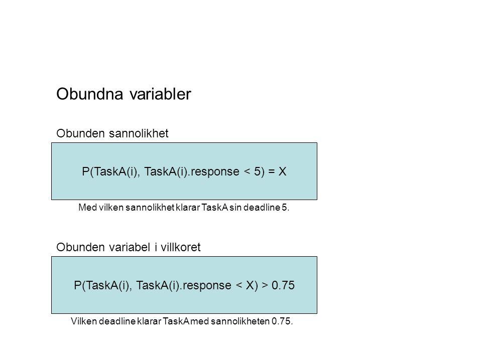 Obundna variabler Obunden sannolikhet Obunden variabel i villkoret P(TaskA(i), TaskA(i).response < 5) = XP(TaskA(i), TaskA(i).response 0.75 Vilken deadline klarar TaskA med sannolikheten 0.75.