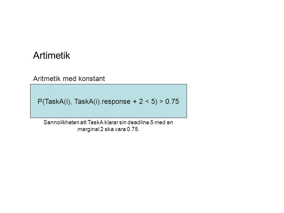 Artimetik Aritmetik med konstant P(TaskA(i), TaskA(i).response + 2 0.75 Sannolikheten att TaskA klarar sin deadline 5 med en marginal 2 ska vara 0.75.