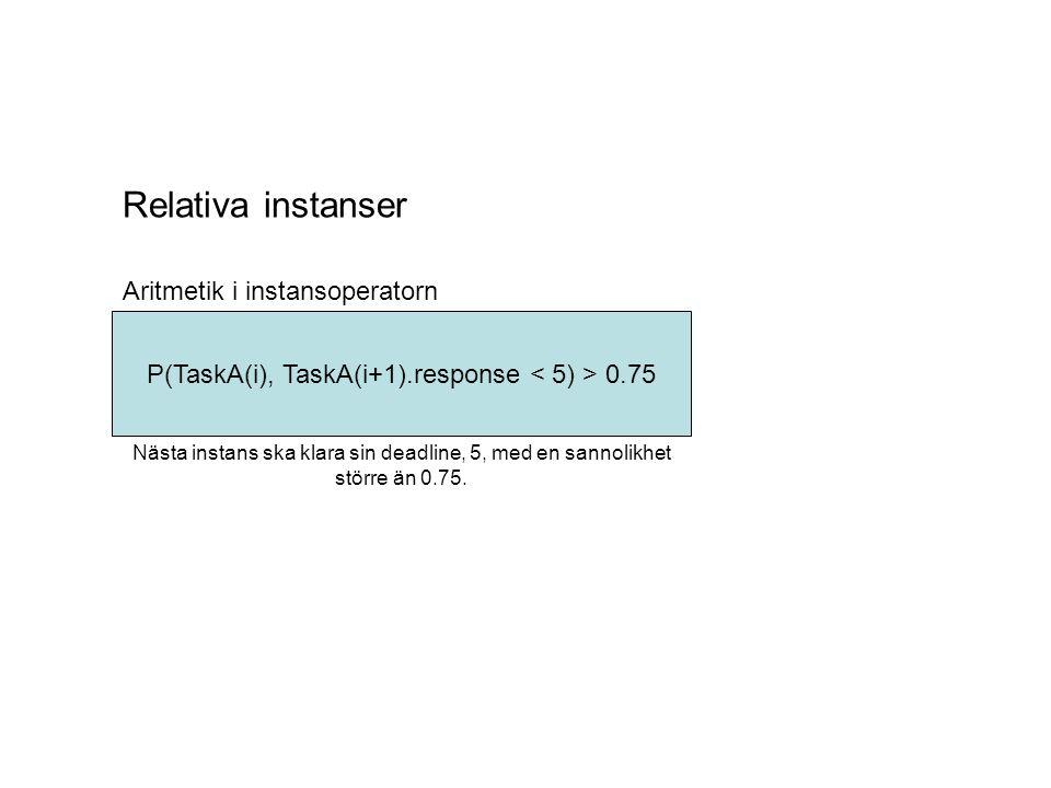 Relativa instanser Aritmetik i instansoperatorn P(TaskA(i), TaskA(i+1).response 0.75 Nästa instans ska klara sin deadline, 5, med en sannolikhet större än 0.75.