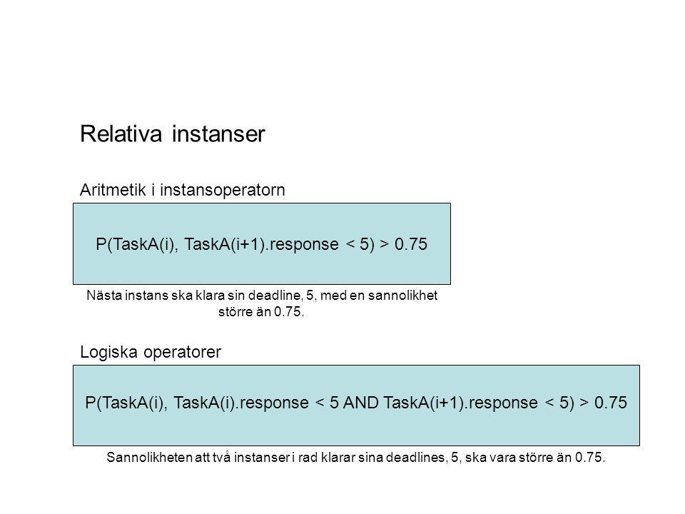 Relativa instanser Aritmetik i instansoperatorn Logiska operatorer P(TaskA(i), TaskA(i+1).response 0.75 P(TaskA(i), TaskA(i).response 0.75 Sannolikheten att två instanser i rad klarar sina deadlines, 5, ska vara större än 0.75.