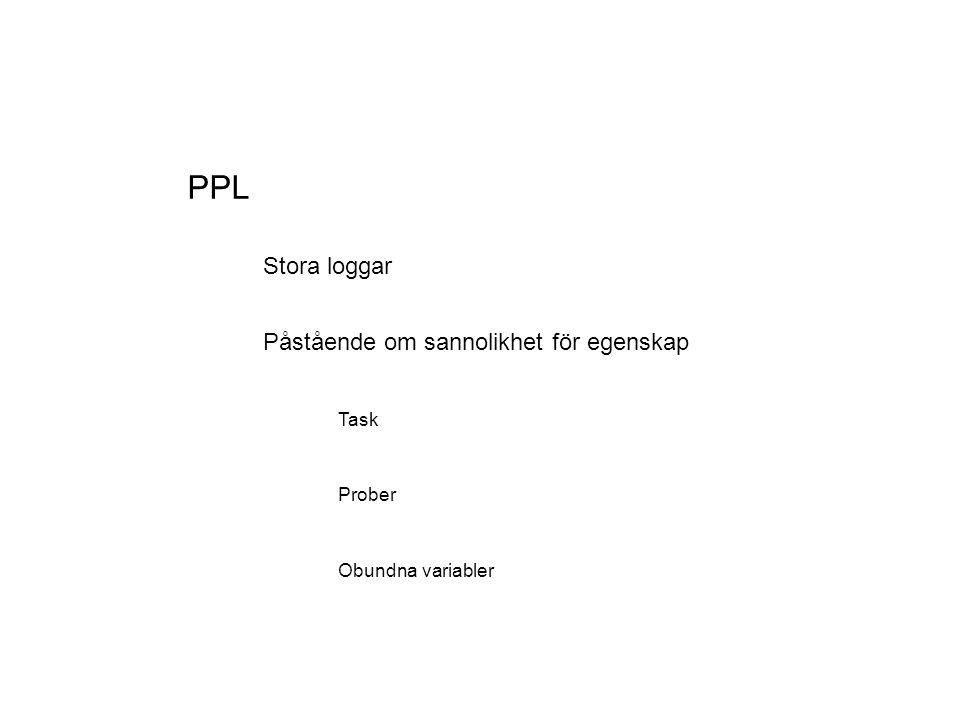 Task och datamedlem Grundläggande delar i en PPL fråga En relation Sannolikhetsfunktionen P Jämförelse med en sannolikhet TaskA.response Instansoperatorer