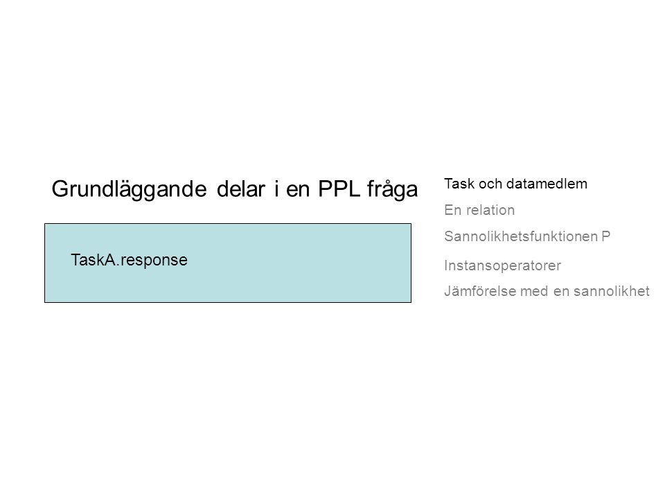 Task och datamedlem Grundläggande delar i en PPL fråga En relation Sannolikhetsfunktionen P Jämförelse med en sannolikhet TaskA.response < 5 Instansoperatorer