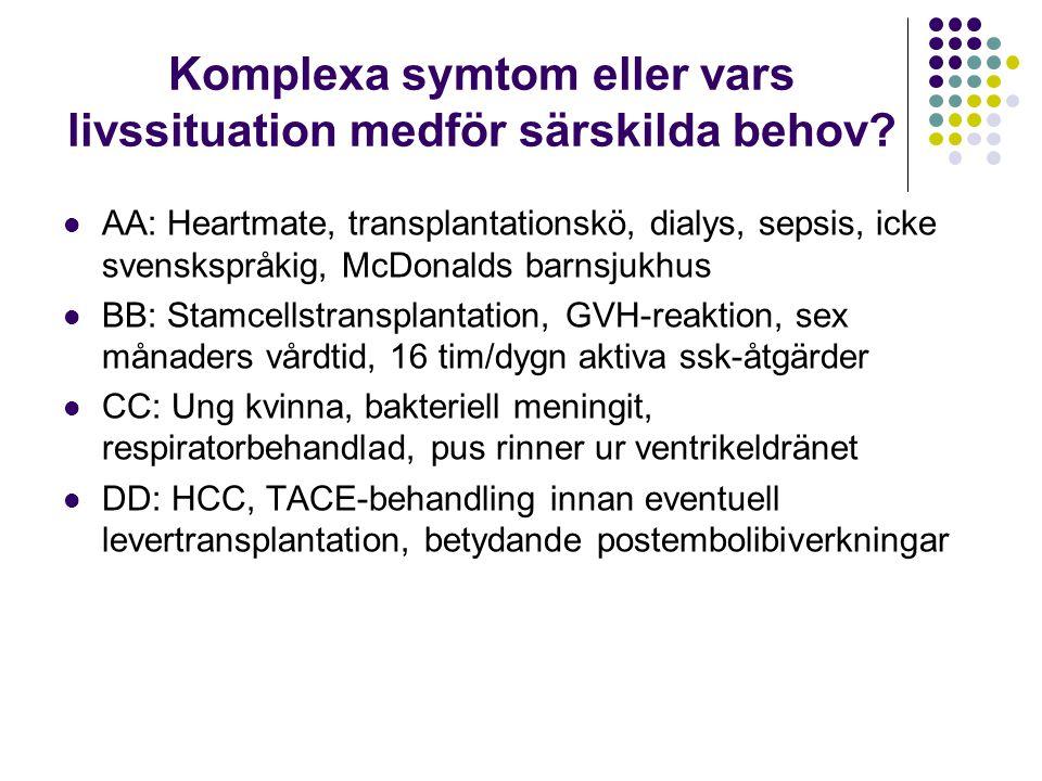 Komplexa symtom eller vars livssituation medför särskilda behov.