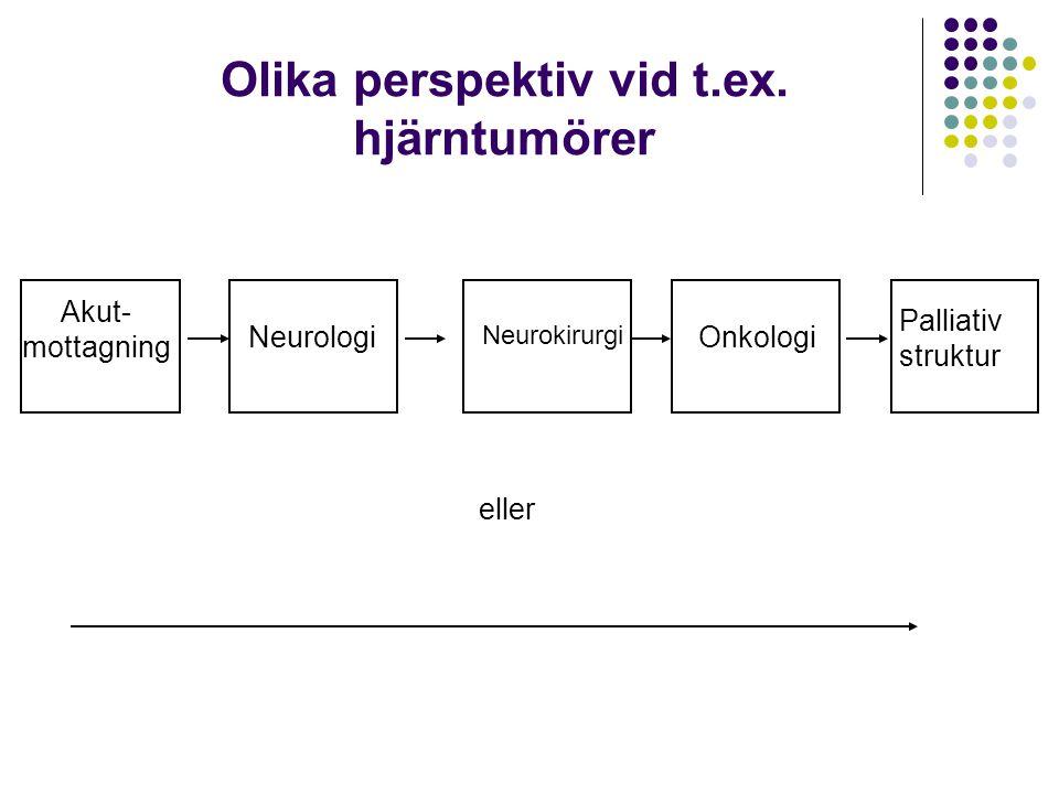 NeurologiOnkologi Palliativ struktur Olika perspektiv vid t.ex. hjärntumörer eller Akut- mottagning Neurokirurgi