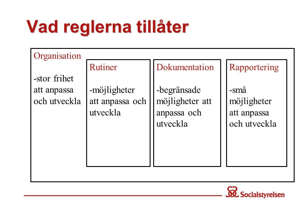 Vad reglerna tillåter Organisation -stor frihet att anpassa och utveckla Dokumentation -begränsade möjligheter att anpassa och utveckla Rutiner -möjligheter att anpassa och utveckla Rapportering -små möjligheter att anpassa och utveckla
