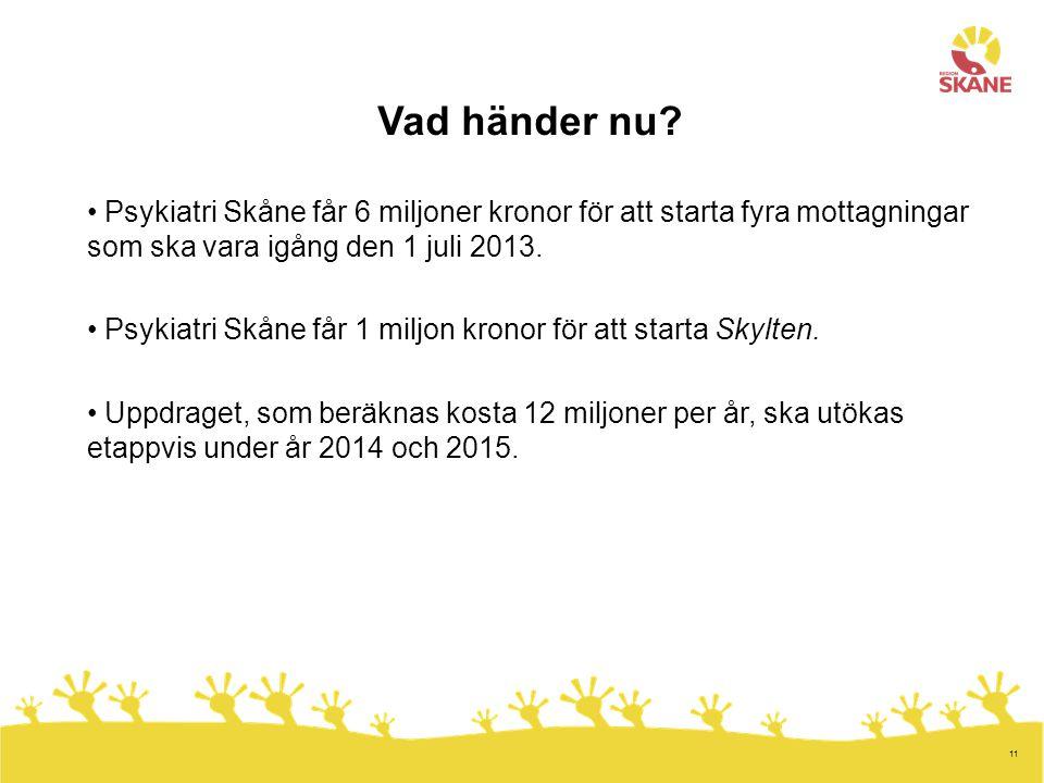 11 Vad händer nu? Psykiatri Skåne får 6 miljoner kronor för att starta fyra mottagningar som ska vara igång den 1 juli 2013. Psykiatri Skåne får 1 mil