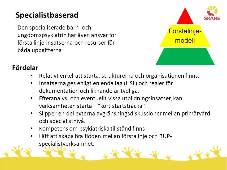 13 Specialistbaserad Förstalinje- modell Den specialiserade barn- och ungdomspsykiatrin har även ansvar för första linje-insatserna och resurser för b