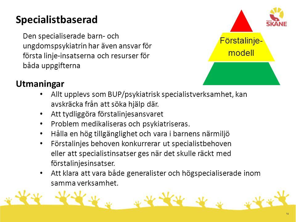 14 Specialistbaserad Förstalinje- modell Den specialiserade barn- och ungdomspsykiatrin har även ansvar för första linje-insatserna och resurser för b