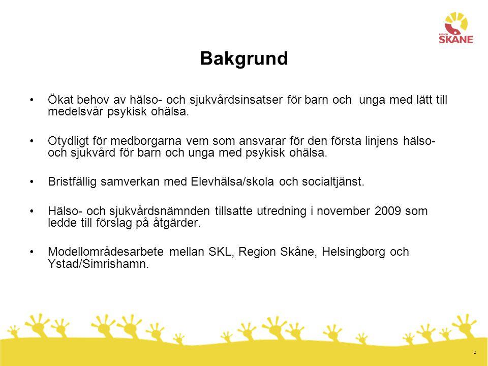 3 Verksamhet för barn och unga med psykisk ohälsa 6-18 år En verksamhet som först möter ett barn eller ungdom med ett problem som kräver hälso- och sjukvårdens insatser 54 000 – 81 000 Första linje behov 270 000 Alla barn 0-18 år i Skåne Generella insatser 5 400 – 13 500 specialistinsats Allmänna livsproblem Psykisk ohälsa Psykiatrisk sjukdom (Hälso- och sjukvård Elevhälsa/skola Socialtjänst)