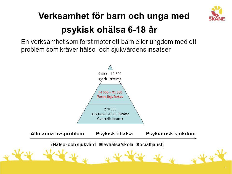 3 Verksamhet för barn och unga med psykisk ohälsa 6-18 år En verksamhet som först möter ett barn eller ungdom med ett problem som kräver hälso- och sj