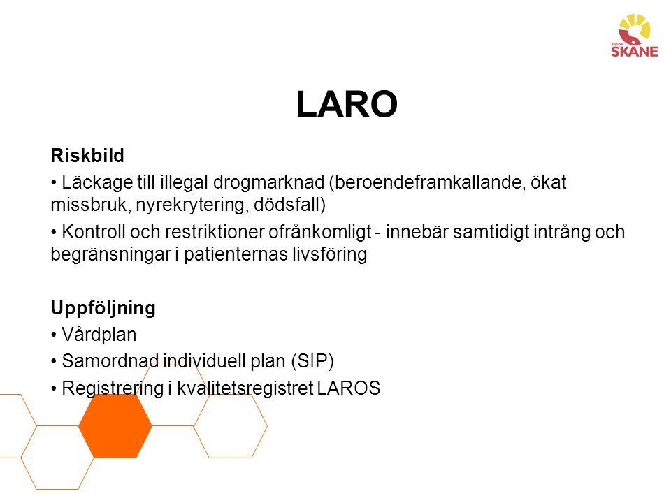 LARO Riskbild Läckage till illegal drogmarknad (beroendeframkallande, ökat missbruk, nyrekrytering, dödsfall) Kontroll och restriktioner ofrånkomligt - innebär samtidigt intrång och begränsningar i patienternas livsföring Uppföljning Vårdplan Samordnad individuell plan (SIP) Registrering i kvalitetsregistret LAROS