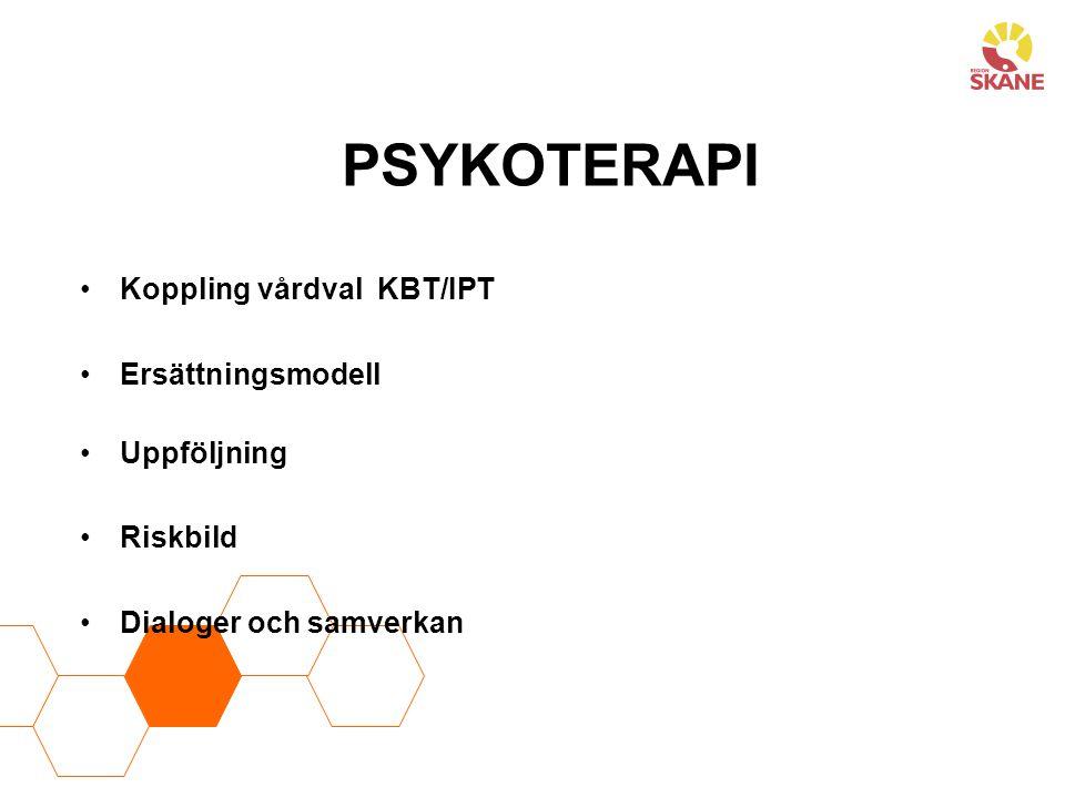 PSYKOTERAPI Koppling vårdval KBT/IPT Ersättningsmodell Uppföljning Riskbild Dialoger och samverkan