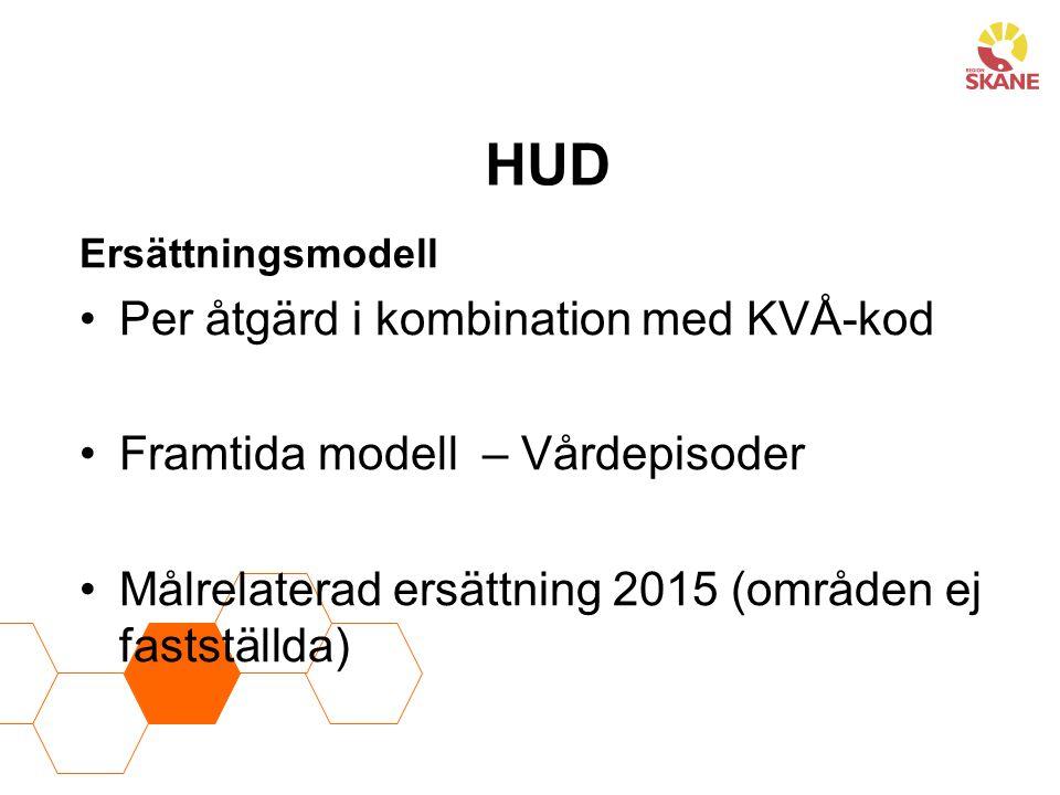 HUD Ersättningsmodell Per åtgärd i kombination med KVÅ-kod Framtida modell – Vårdepisoder Målrelaterad ersättning 2015 (områden ej fastställda)