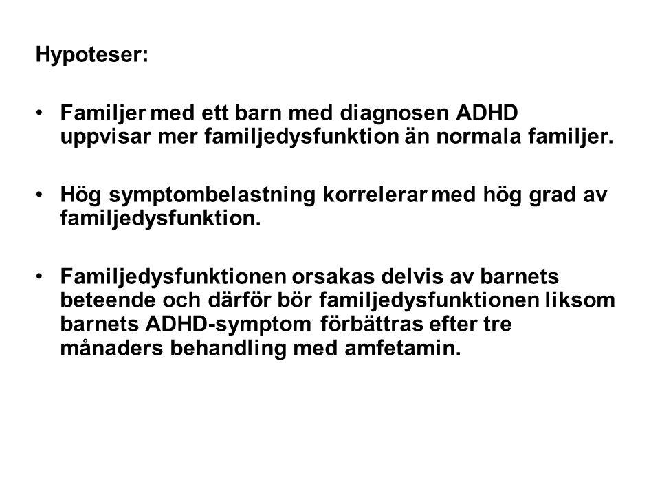 Hypoteser: Familjer med ett barn med diagnosen ADHD uppvisar mer familjedysfunktion än normala familjer. Hög symptombelastning korrelerar med hög grad