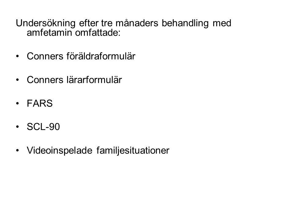 FARS-delskala intressen: Normala familjer n=180 Patientfamiljer n=33 Ej signifikanta skillnader