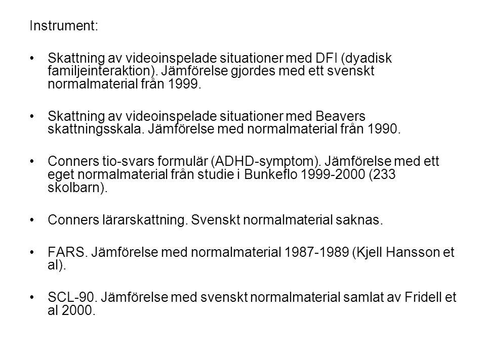 Instrument: Skattning av videoinspelade situationer med DFI (dyadisk familjeinteraktion). Jämförelse gjordes med ett svenskt normalmaterial från 1999.