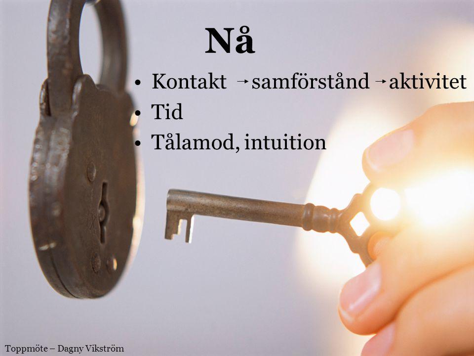 Nå Kontakt samförstånd aktivitet Tid Tålamod, intuition Toppmöte – Dagny Vikström
