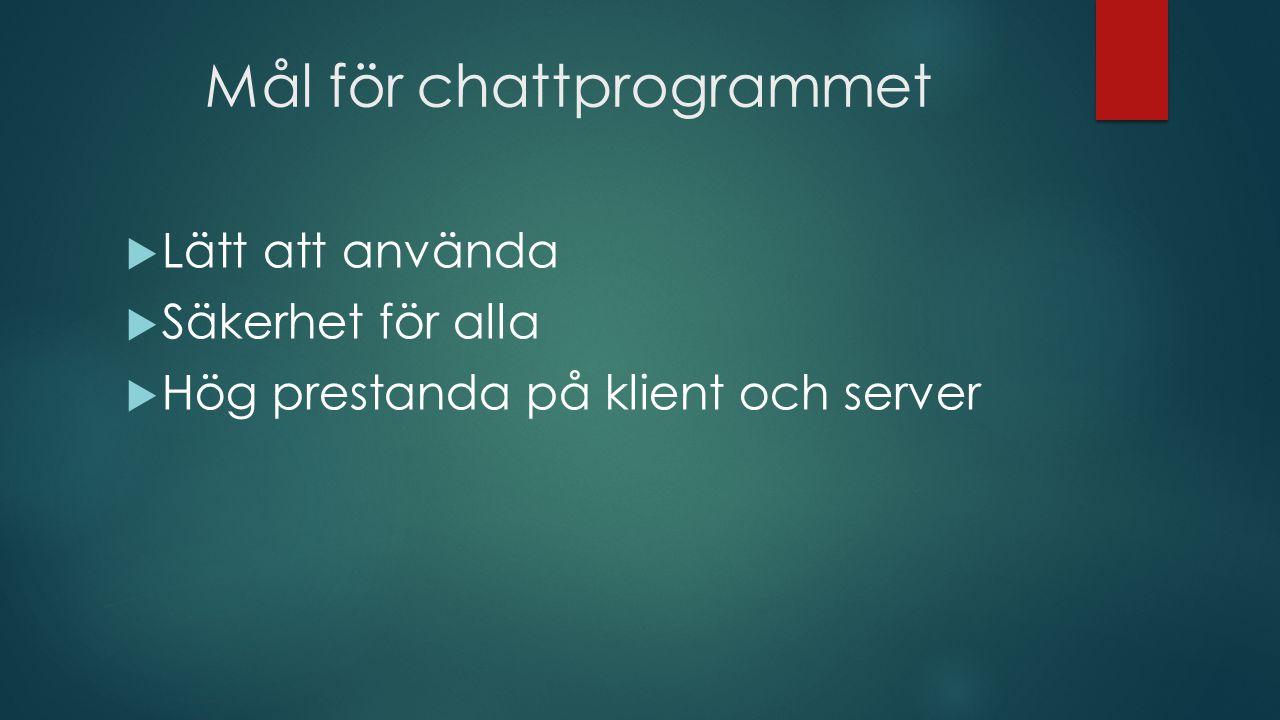 Mål för chattprogrammet  Lätt att använda  Säkerhet för alla  Hög prestanda på klient och server