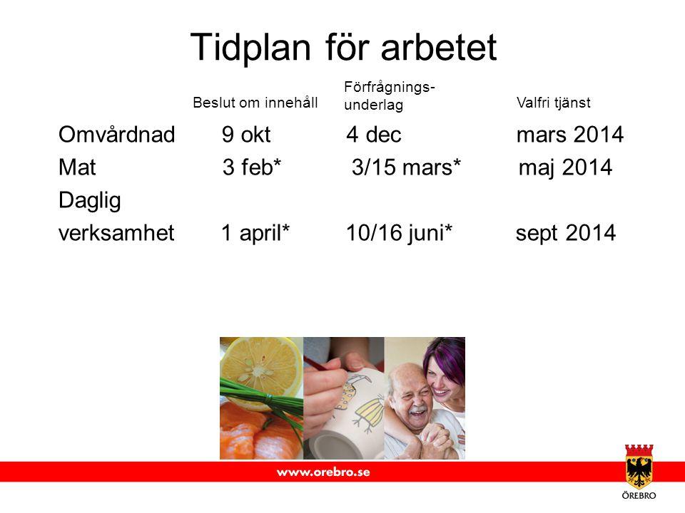 Tidplan för arbetet Omvårdnad 9 okt 4 dec mars 2014 Mat 3 feb* 3/15 mars* maj 2014 Daglig verksamhet 1 april* 10/16 juni* sept 2014 Beslut om innehåll