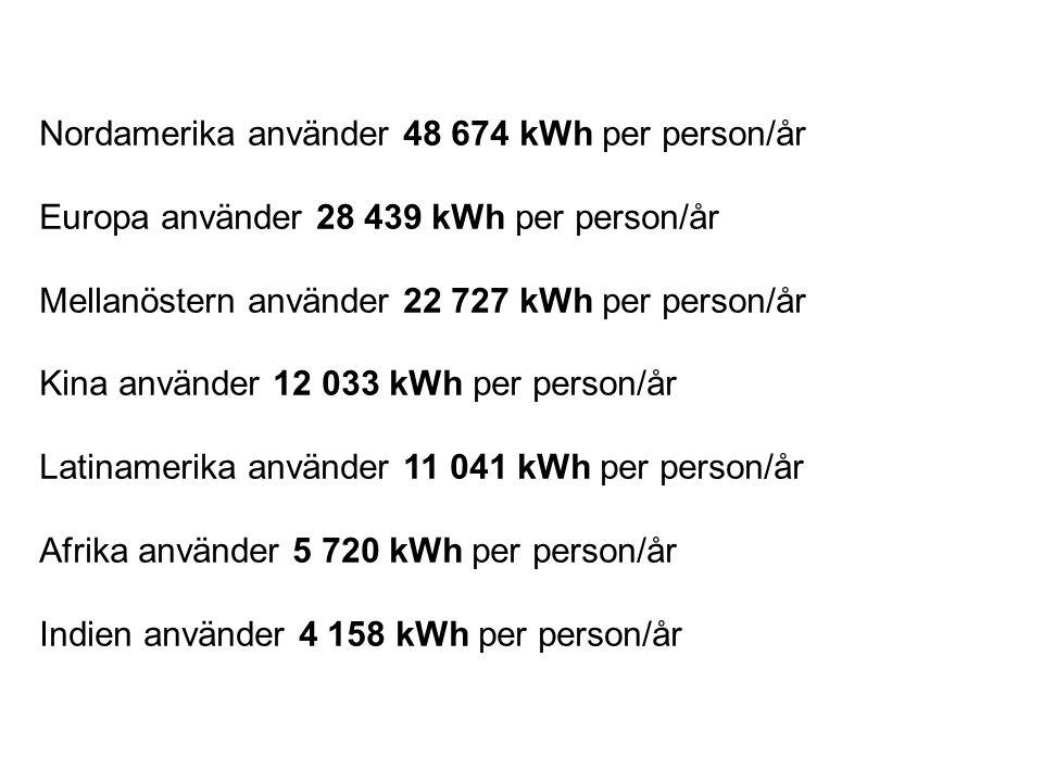Nordamerika använder 48 674 kWh per person/år Europa använder 28 439 kWh per person/år Mellanöstern använder 22 727 kWh per person/år Kina använder 12
