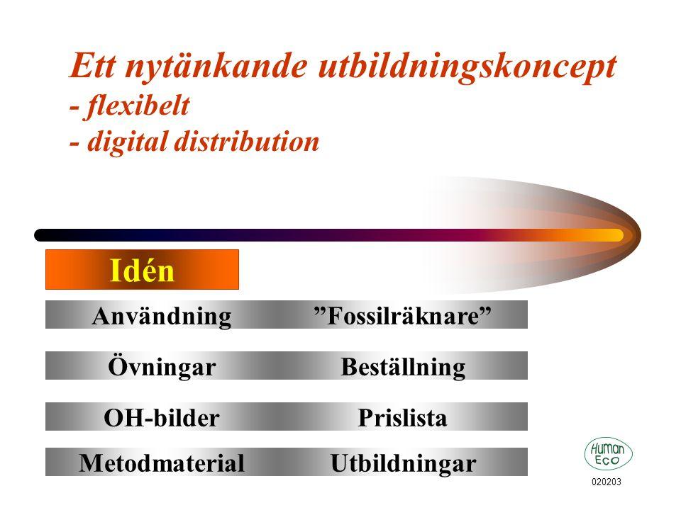 020203 Ett nytänkande utbildningskoncept - flexibelt - digital distribution Idén Användning Övningar OH-bilder Metodmaterial Fossilräknare Beställning Prislista Utbildningar