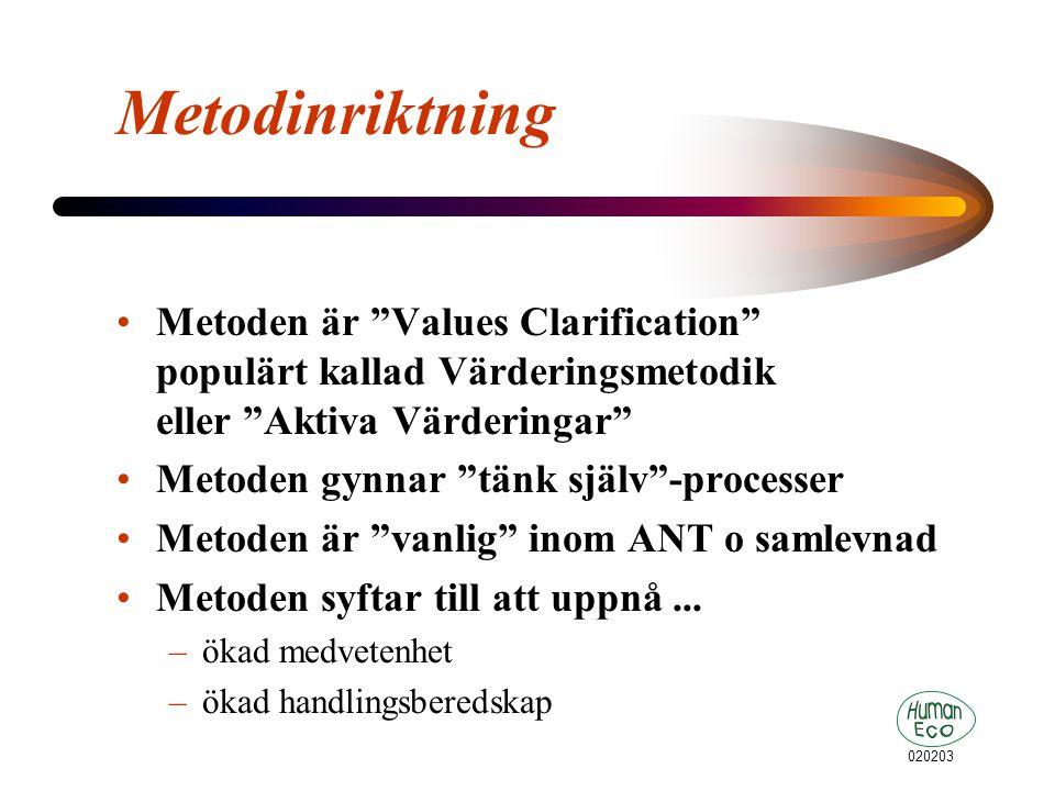 020203 Metodinriktning Metoden är Values Clarification populärt kallad Värderingsmetodik eller Aktiva Värderingar Metoden gynnar tänk själv -processer Metoden är vanlig inom ANT o samlevnad Metoden syftar till att uppnå...