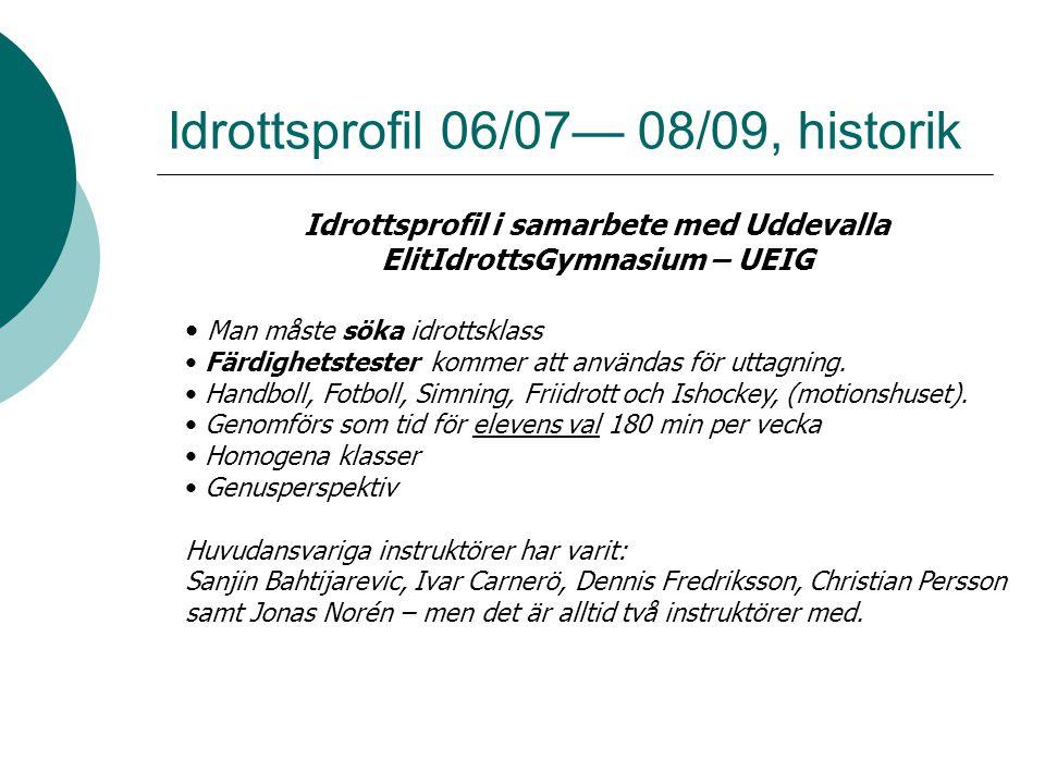Idrottsprofil 06/07— 08/09, historik Idrottsprofil i samarbete med Uddevalla ElitIdrottsGymnasium – UEIG Man måste söka idrottsklass Färdighetstester