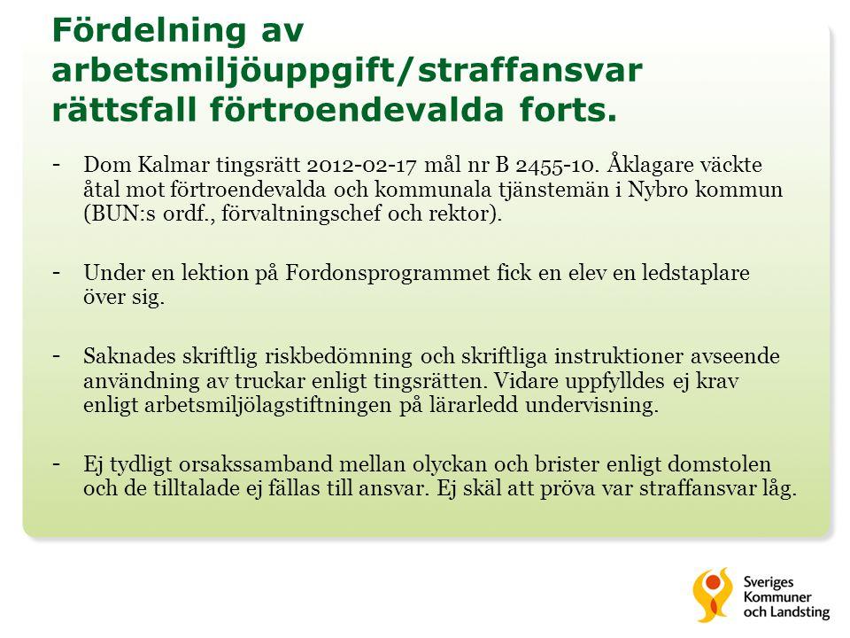 Fördelning av arbetsmiljöuppgift/straffansvar rättsfall förtroendevalda forts. - Dom Kalmar tingsrätt 2012-02-17 mål nr B 2455-10. Åklagare väckte åta