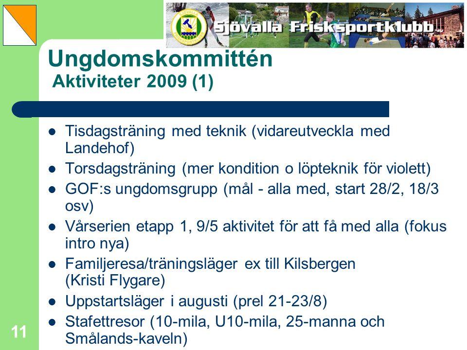 11 Ungdomskommittén Aktiviteter 2009 (1) Tisdagsträning med teknik (vidareutveckla med Landehof) Torsdagsträning (mer kondition o löpteknik för violet