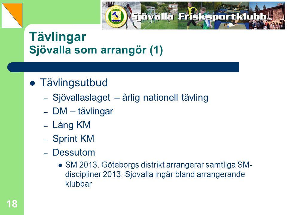18 Tävlingar Sjövalla som arrangör (1) Tävlingsutbud – Sjövallaslaget – årlig nationell tävling – DM – tävlingar – Lång KM – Sprint KM – Dessutom SM 2