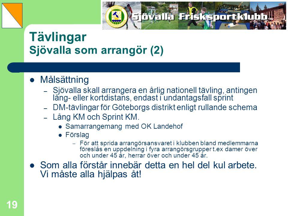 19 Tävlingar Sjövalla som arrangör (2) Målsättning – Sjövalla skall arrangera en årlig nationell tävling, antingen lång- eller kortdistans, endast i u
