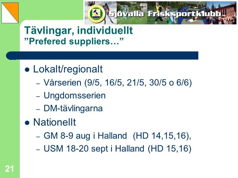 """21 Tävlingar, individuellt """"Prefered suppliers…"""" Lokalt/regionalt – Vårserien (9/5, 16/5, 21/5, 30/5 o 6/6) – Ungdomsserien – DM-tävlingarna Nationell"""
