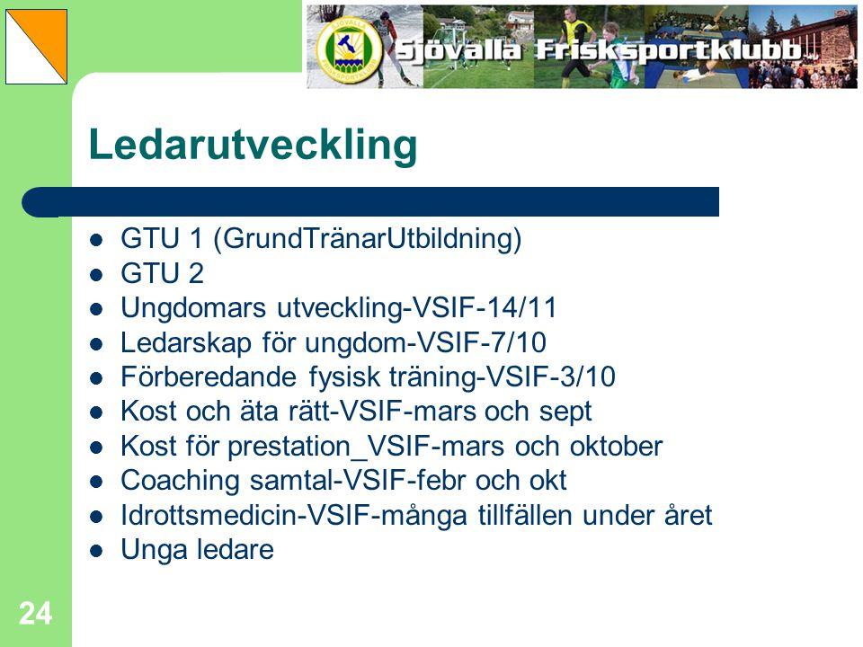 24 Ledarutveckling GTU 1 (GrundTränarUtbildning) GTU 2 Ungdomars utveckling-VSIF-14/11 Ledarskap för ungdom-VSIF-7/10 Förberedande fysisk träning-VSIF