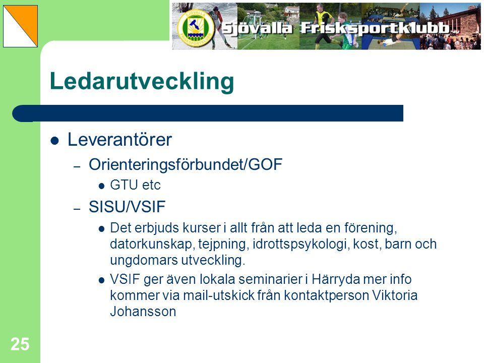 25 Ledarutveckling Leverantörer – Orienteringsförbundet/GOF GTU etc – SISU/VSIF Det erbjuds kurser i allt från att leda en förening, datorkunskap, tej