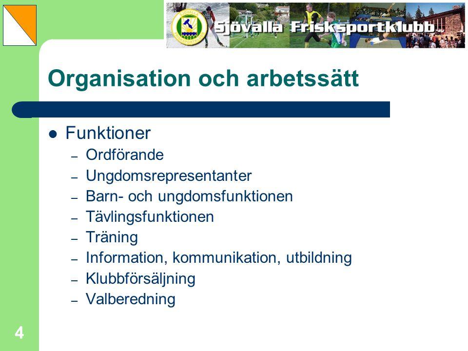 4 Organisation och arbetssätt Funktioner – Ordförande – Ungdomsrepresentanter – Barn- och ungdomsfunktionen – Tävlingsfunktionen – Träning – Informati