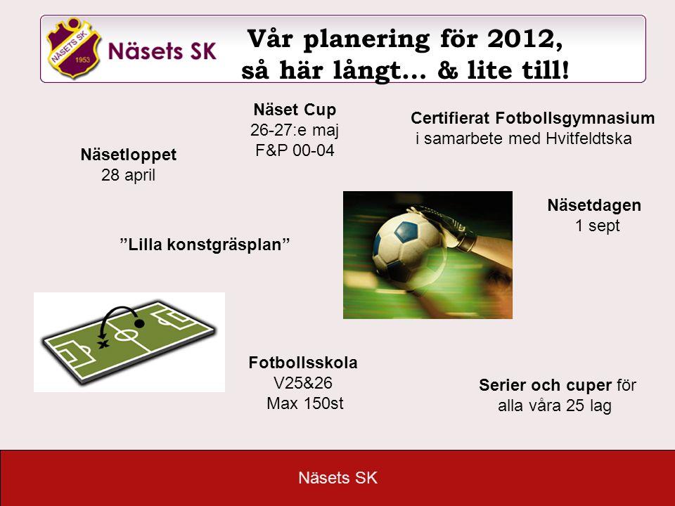 Näsets SK Vår planering för 2012, så här långt… & lite till! Näset Cup 26-27:e maj F&P 00-04 Fotbollsskola V25&26 Max 150st Näsetdagen 1 sept Näsetlop