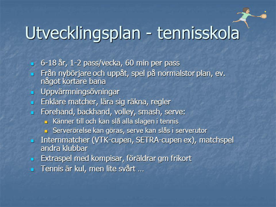 Utvecklingsplan - tennisskola 6-18 år, 1-2 pass/vecka, 60 min per pass 6-18 år, 1-2 pass/vecka, 60 min per pass Från nybörjare och uppåt, spel på normalstor plan, ev.
