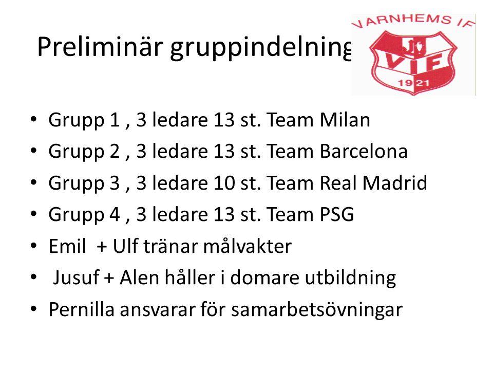 Preliminär gruppindelning Grupp 1, 3 ledare 13 st.