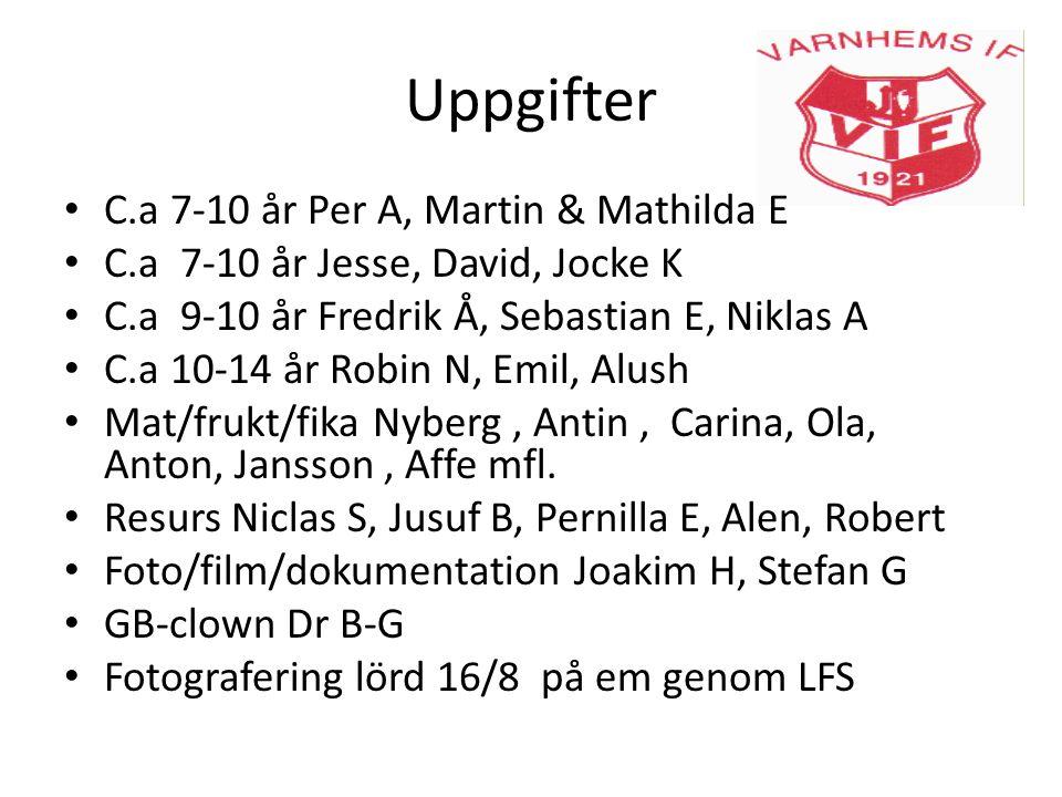 Fredag 15 augusti Start vid Varnhemsgården 09.00 samling indelning 09.30 uppvärmning + namnlek + nr boll 10.00 frukt/ ev.