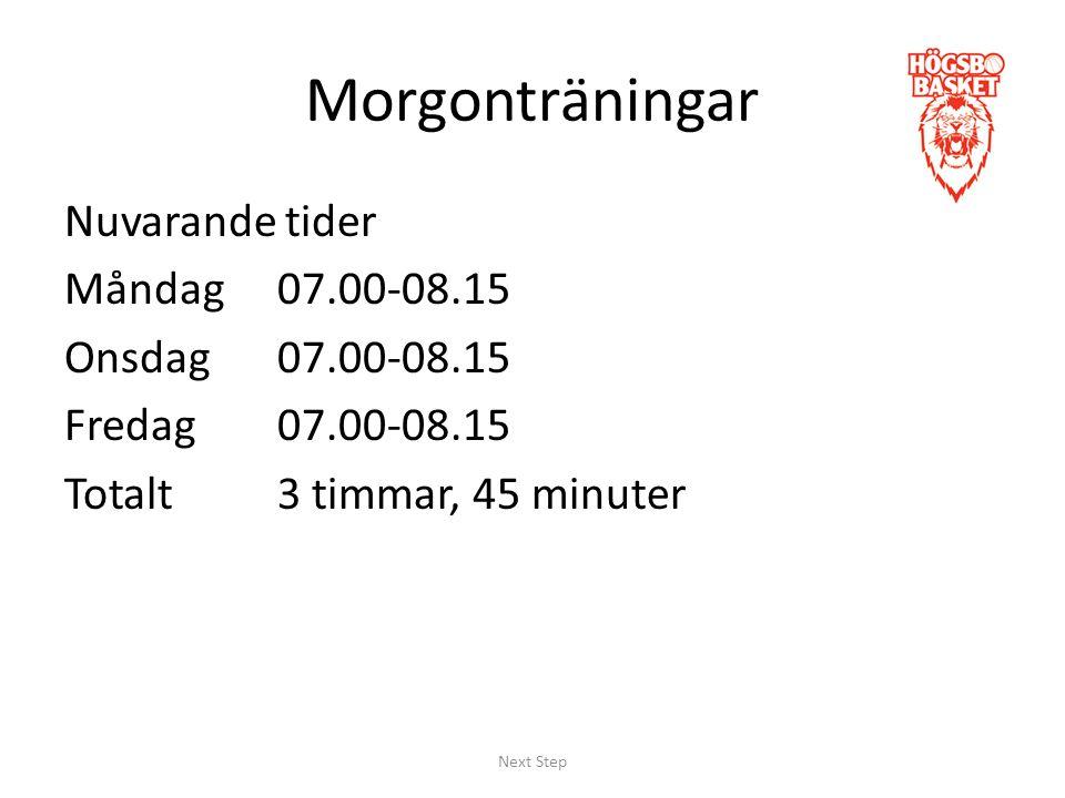 Morgonträningar Nuvarande tider Måndag07.00-08.15 Onsdag07.00-08.15 Fredag07.00-08.15 Totalt3 timmar, 45 minuter Next Step
