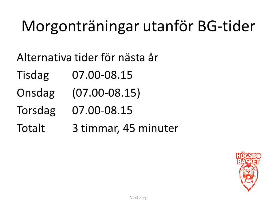 Morgonträningar utanför BG-tider Alternativa tider för nästa år Tisdag07.00-08.15 Onsdag (07.00-08.15) Torsdag07.00-08.15 Totalt 3 timmar, 45 minuter Next Step