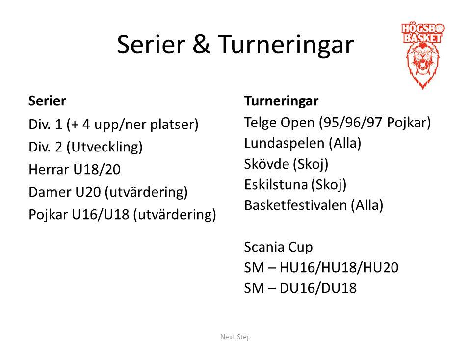 Serier & Turneringar Serier Div. 1 (+ 4 upp/ner platser) Div.