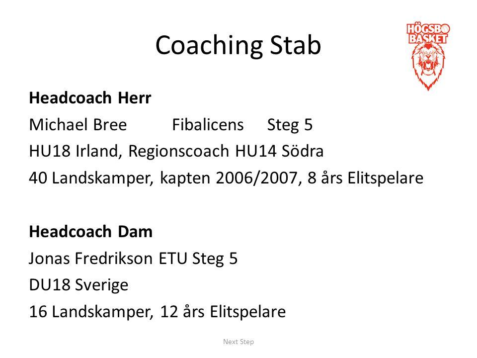 Coaching Stab Headcoach Herr Michael Bree FibalicensSteg 5 HU18 Irland, Regionscoach HU14 Södra 40 Landskamper, kapten 2006/2007, 8 års Elitspelare He