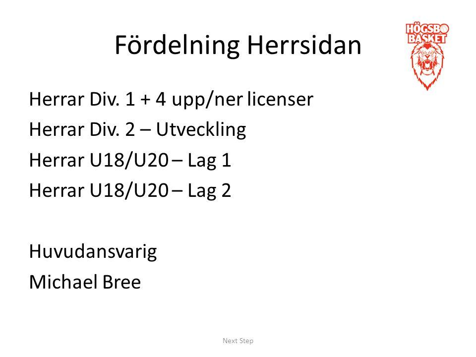 Fördelning Herrsidan Herrar Div. 1 + 4 upp/ner licenser Herrar Div.