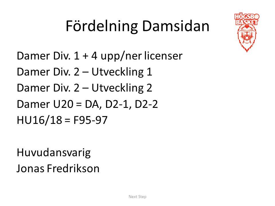 Fördelning Damsidan Damer Div. 1 + 4 upp/ner licenser Damer Div.