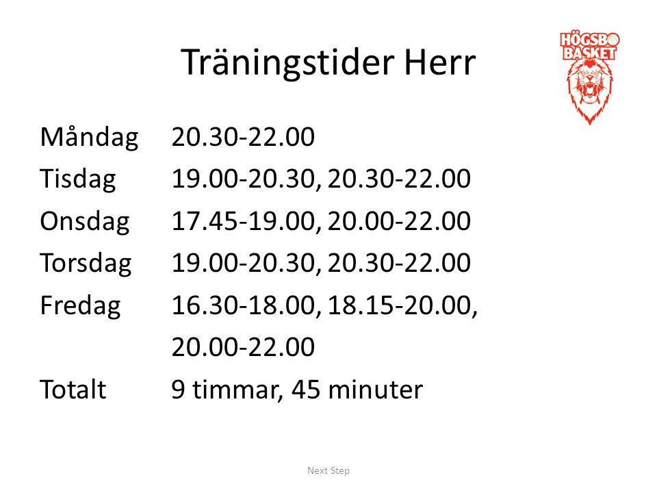 Träningstider Herr Måndag20.30-22.00 Tisdag19.00-20.30, 20.30-22.00 Onsdag17.45-19.00, 20.00-22.00 Torsdag19.00-20.30, 20.30-22.00 Fredag16.30-18.00, 18.15-20.00, 20.00-22.00 Totalt9 timmar, 45 minuter Next Step