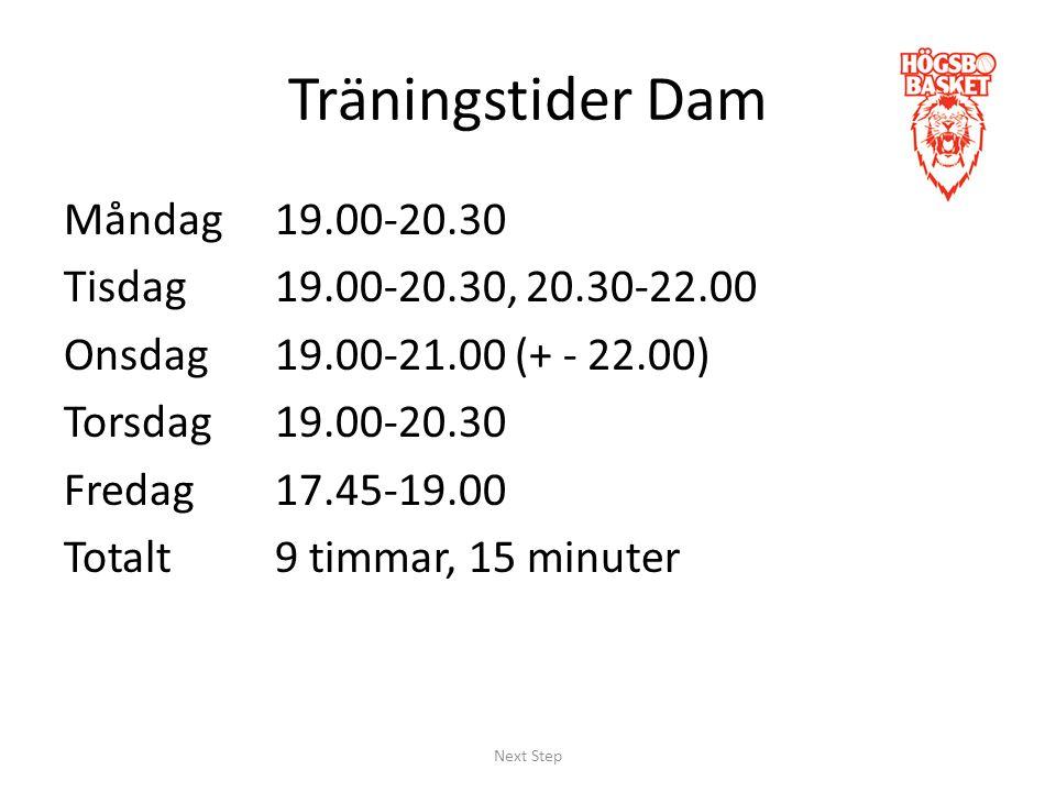 Träningstider Dam Måndag19.00-20.30 Tisdag19.00-20.30, 20.30-22.00 Onsdag19.00-21.00 (+ - 22.00) Torsdag19.00-20.30 Fredag17.45-19.00 Totalt9 timmar, 15 minuter Next Step