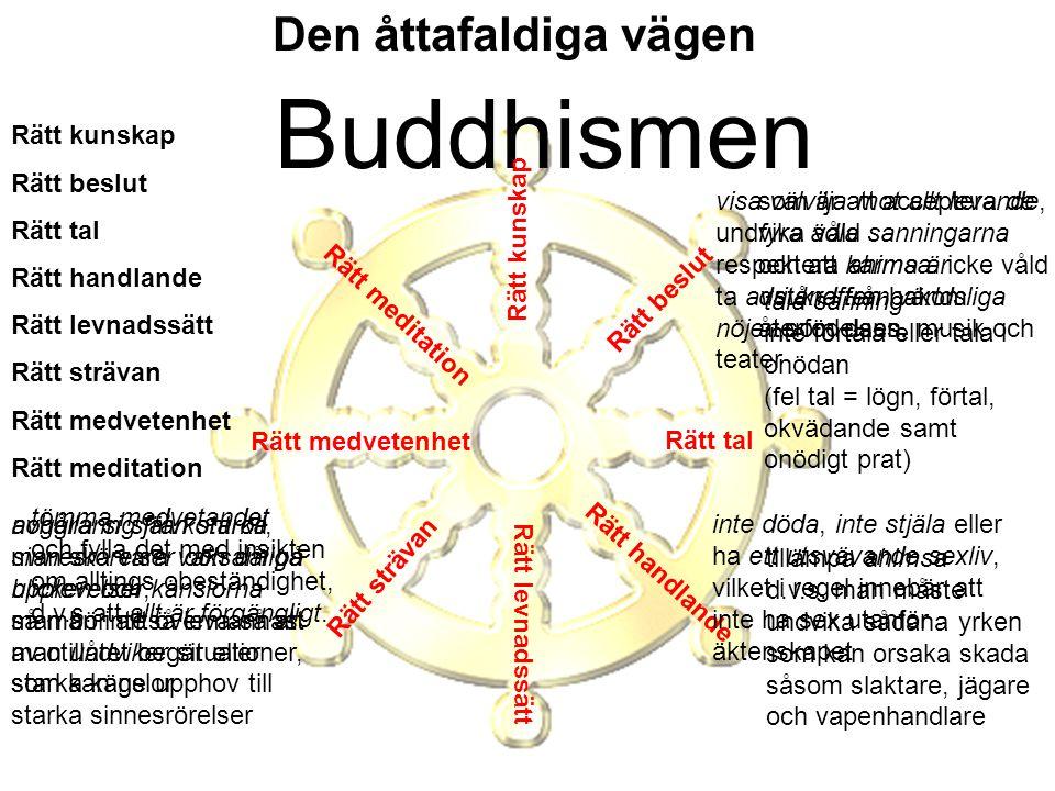 Buddhismen Gemensamt med hinduismen: tron på brahman tron på återfödelsens kedja, samsara människan måste skaffa sig en god karma Något som skiljer från hinduismen: atman är ingen personlig själ, själen uppstår när man blir till Atman återföds alltså inte, det är karma som återföds… Målet är Nirvana och att bli helt utsläckt, att helt upphöra