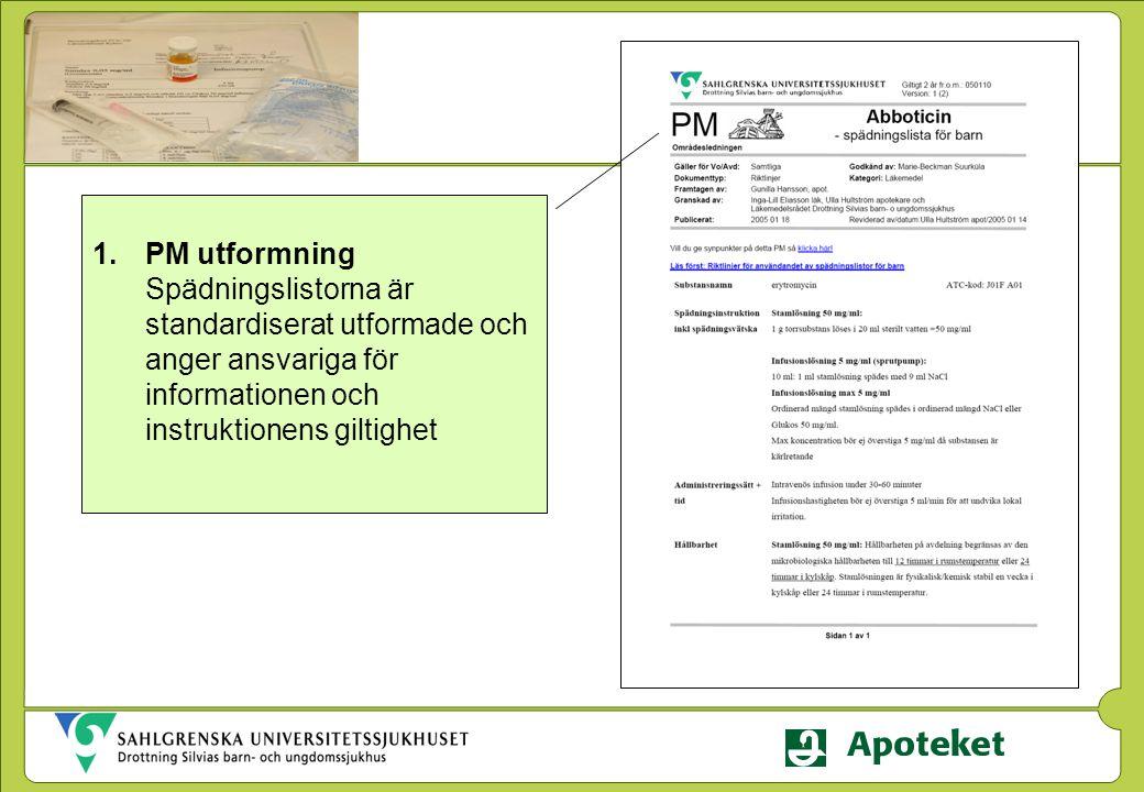 1.PM utformning Spädningslistorna är standardiserat utformade och anger ansvariga för informationen och instruktionens giltighet