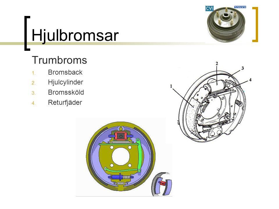 Hjulbromsar Trumbroms 1. Bromsback 2. Hjulcylinder 3. Bromssköld 4. Returfjäder